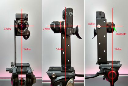 Nodalpunkt-Adapter Achsen